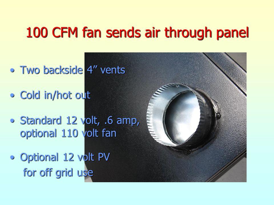 100 CFM fan sends air through panel Two backside 4 ventsTwo backside 4 vents Cold in/hot outCold in/hot out Standard 12 volt,.6 amp, optional 110 volt fanStandard 12 volt,.6 amp, optional 110 volt fan Optional 12 volt PVOptional 12 volt PV for off grid use for off grid use