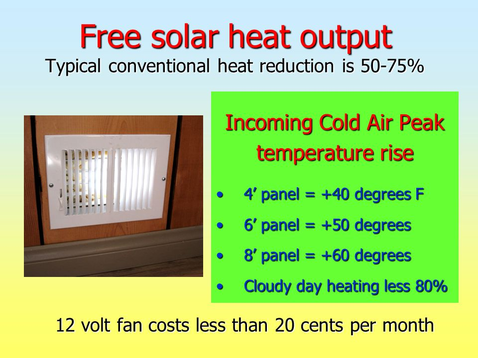 Free solar heat output Typical conventional heat reduction is 50-75% Incoming Cold Air Peak temperature rise 4 panel = +40 degrees F4 panel = +40 degrees F 6 panel = +50 degrees6 panel = +50 degrees 8 panel = +60 degrees8 panel = +60 degrees Cloudy day heating less 80%Cloudy day heating less 80% 12 volt fan costs less than 20 cents per month