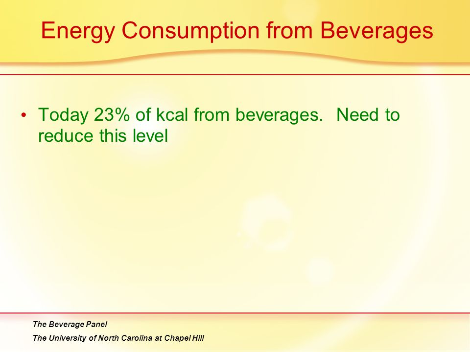 Energy Consumption from Beverages Today 23% of kcal from beverages.