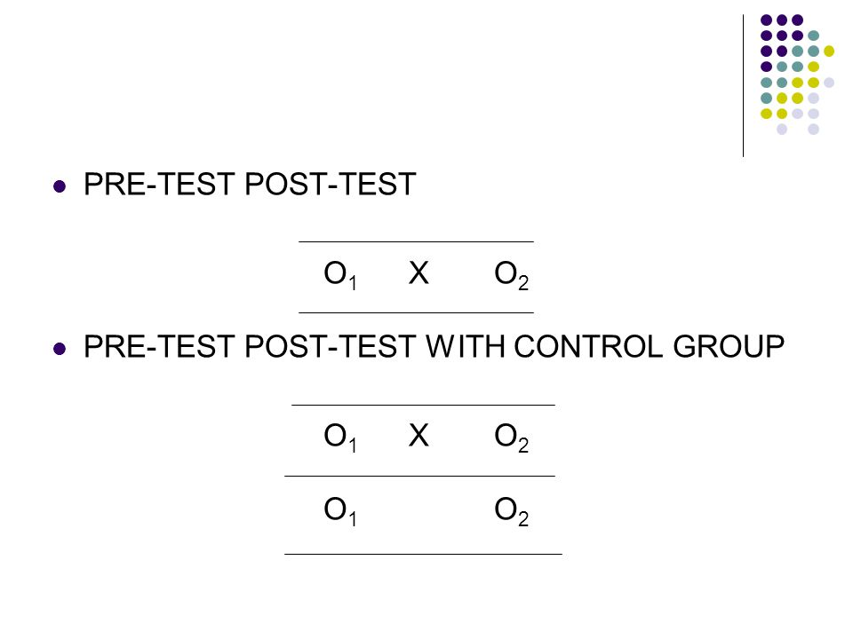 PRE-TEST POST-TEST O 1 XO 2 PRE-TEST POST-TEST WITH CONTROL GROUP O 1 XO 2 O 1 O 2