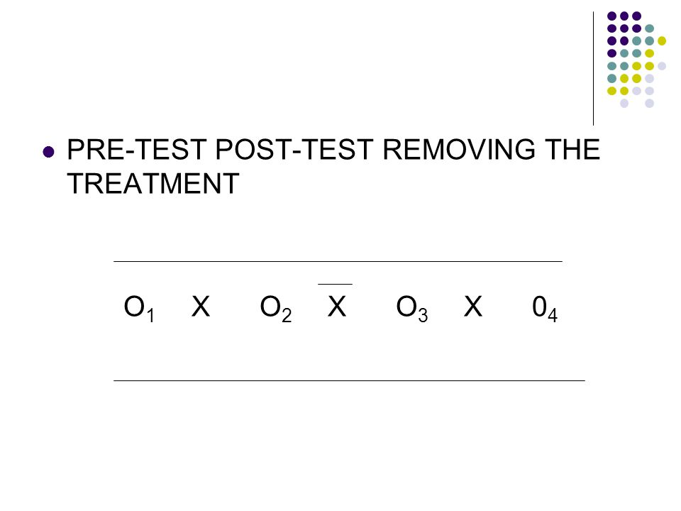 PRE-TEST POST-TEST REMOVING THE TREATMENT O 1 XO 2 XO 3 X0 4