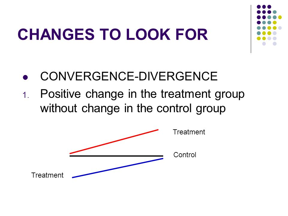 CHANGES TO LOOK FOR CONVERGENCE-DIVERGENCE 1. Positive change in the treatment group without change in the control group Treatment Control Treatment