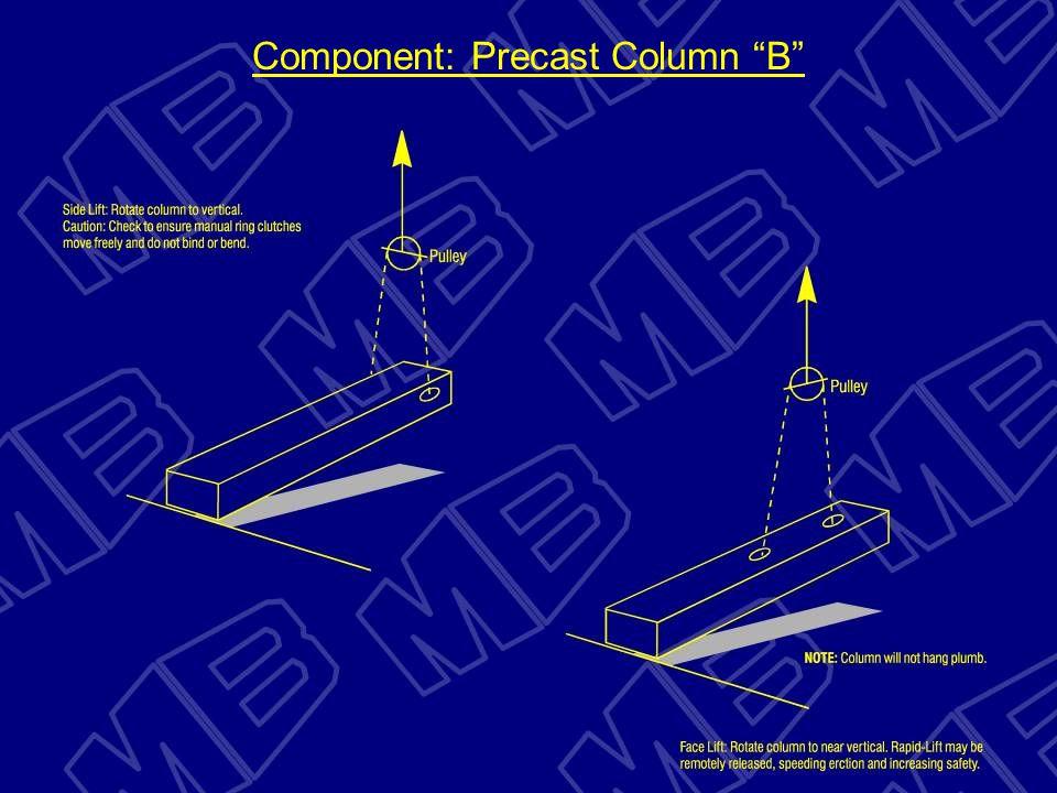 Component: Precast Column B