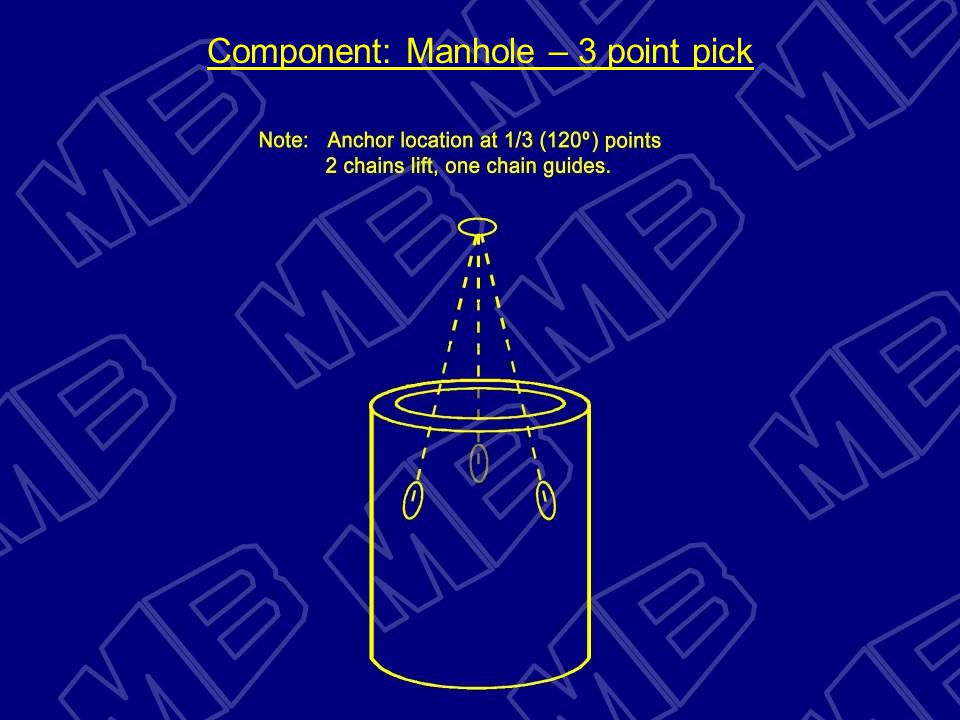 Component: Manhole – 3 point pick