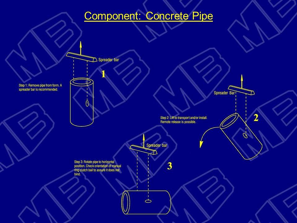 Component: Concrete Pipe