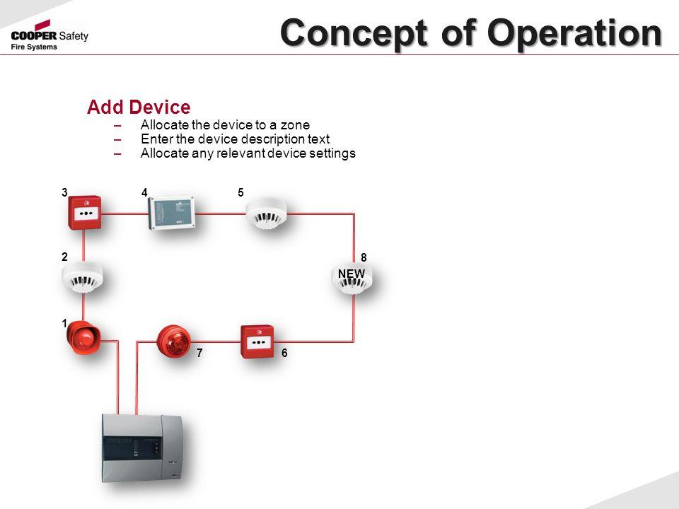Concept of Operation Concept of Operation Add Device –Allocate the device to a zone –Enter the device description text –Allocate any relevant device s