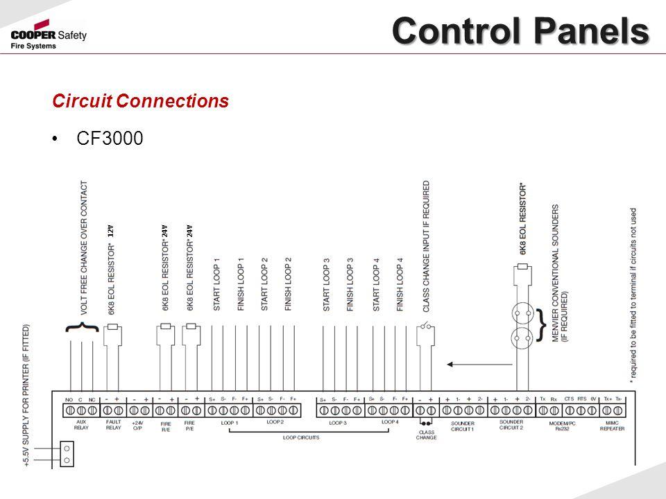 Circuit Connections CF3000 Control Panels Control Panels 12V 24V