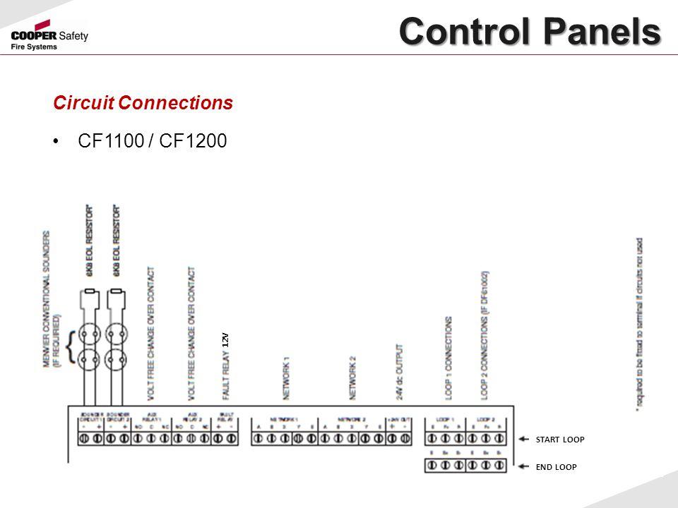 Circuit Connections CF1100 / CF1200 Control Panels Control Panels 12V START LOOP END LOOP