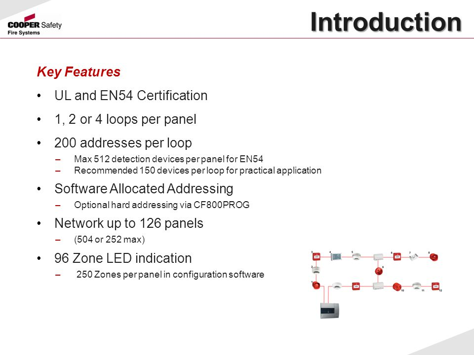 Introduction Introduction Key Features UL and EN54 Certification 1, 2 or 4 loops per panel 200 addresses per loop –Max 512 detection devices per panel