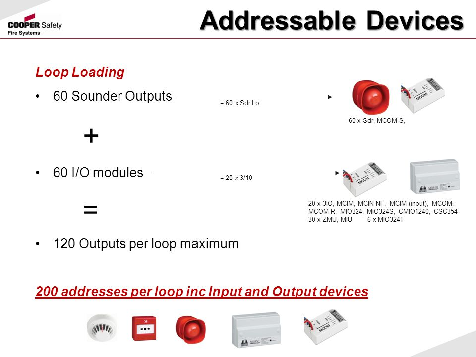 Loop Loading 60 Sounder Outputs + 60 I/O modules = 120 Outputs per loop maximum 200 addresses per loop inc Input and Output devices Addressable Device