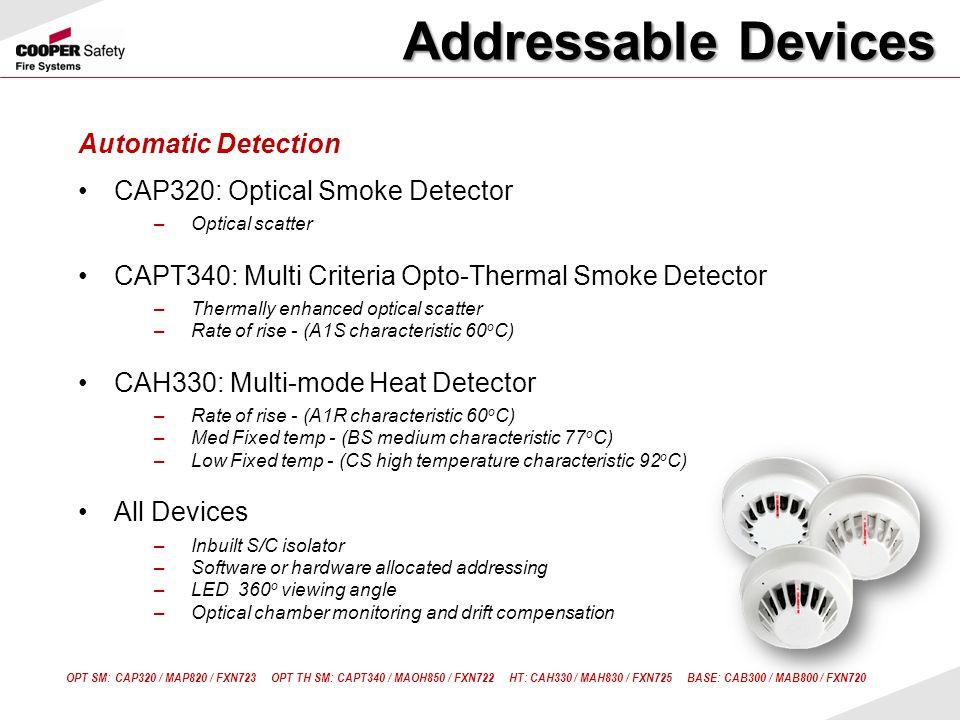 Automatic Detection CAP320: Optical Smoke Detector –Optical scatter CAPT340: Multi Criteria Opto-Thermal Smoke Detector –Thermally enhanced optical sc