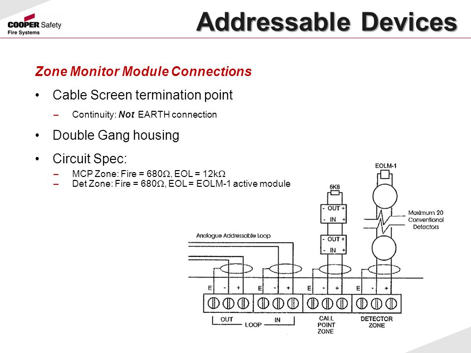 Zone Monitor Module Connections Cable Screen termination point –Continuity: Not EARTH connection Double Gang housing Circuit Spec: –MCP Zone: Fire = 6