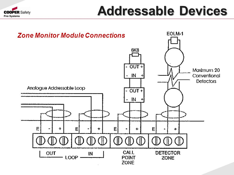 Zone Monitor Module Connections Addressable Devices