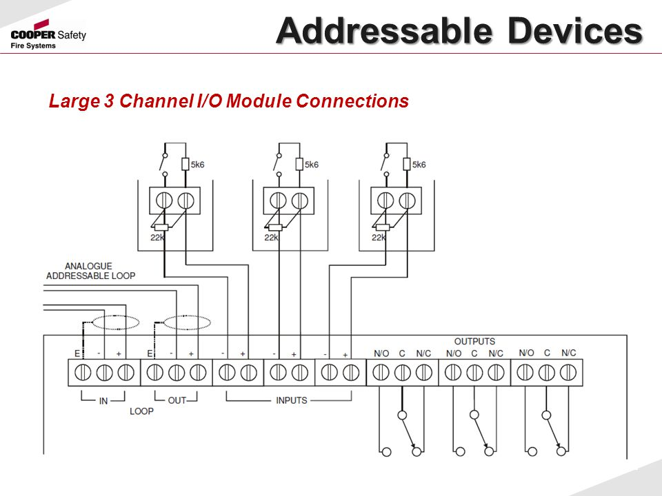 Large 3 Channel I/O Module Connections Addressable Devices