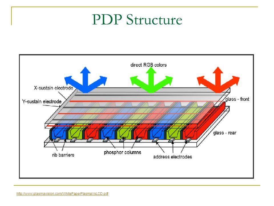 PDP Structure http://www.plasmavision.com/WhitePaperPlasmaVsLCD.pdf