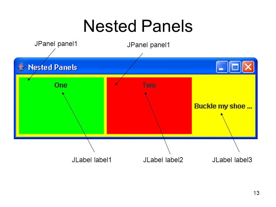 13 Nested Panels JPanel panel1 JLabel label1JLabel label2JLabel label3