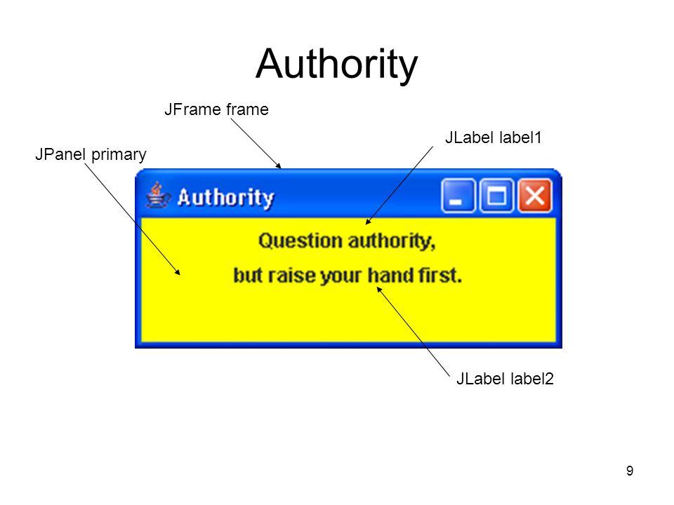 10 Authority.java import java.awt.*; import javax.swing.*; public class Authority { public static void main (String[] args) { JFrame frame = new JFrame ( Authority ); frame.setDefaultCloseOperation(JFrame.EXIT_ON_CLOSE); JPanel primary = new JPanel(); primary.setBackground (Color.YELLOW); primary.setPreferredSize (new Dimension(250, 75));