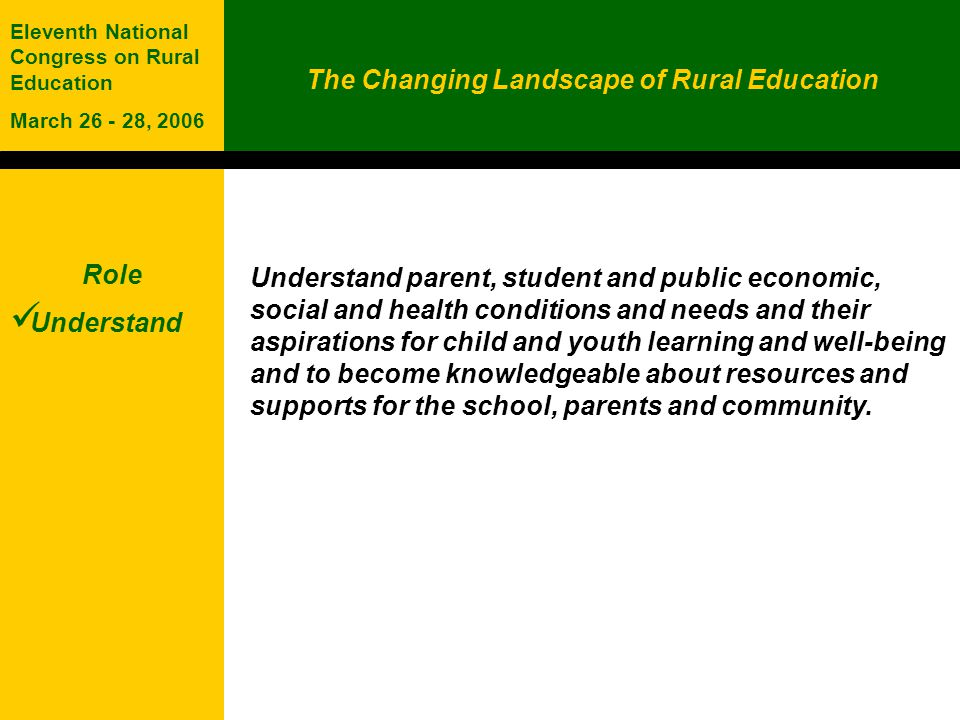 The Changing Landscape of Rural Education Eleventh National Congress on Rural Education March 26 - 28, 2006 Role Understand Understand parent, student and public economic, social and health conditions and needs and their aspirations for child and youth learning and well-being and to become knowledgeable about resources and supports for the school, parents and community.