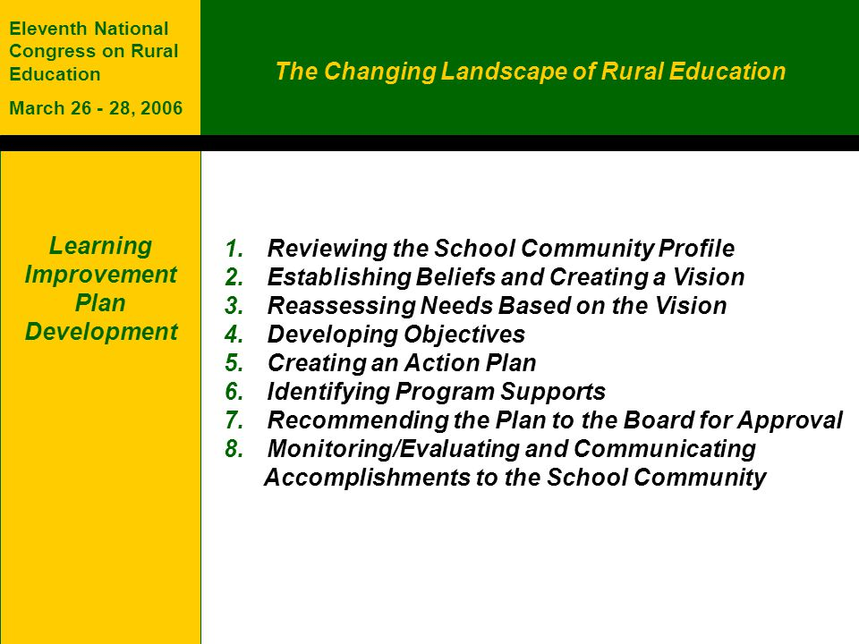 The Changing Landscape of Rural Education Eleventh National Congress on Rural Education March 26 - 28, 2006 Learning Improvement Plan Development 1.Reviewing the School Community Profile 2.Establishing Beliefs and Creating a Vision 3.Reassessing Needs Based on the Vision 4.Developing Objectives 5.Creating an Action Plan 6.Identifying Program Supports 7.Recommending the Plan to the Board for Approval 8.Monitoring/Evaluating and Communicating Accomplishments to the School Community