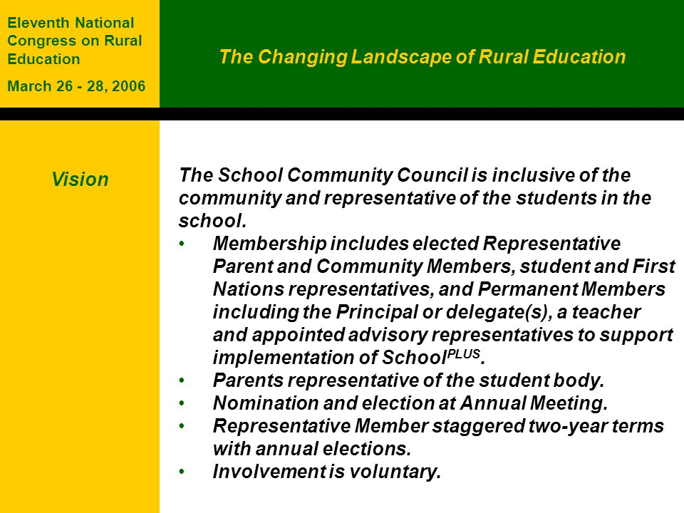 The Changing Landscape of Rural Education Eleventh National Congress on Rural Education March 26 - 28, 2006 Role Understand Develop and Recommend Advise and Approve Take Action Take action to engage parents and community, to develop shared responsibility for child and youth learning and well-being, and to fulfil initiatives assigned it within the Learning Improvement Plan.