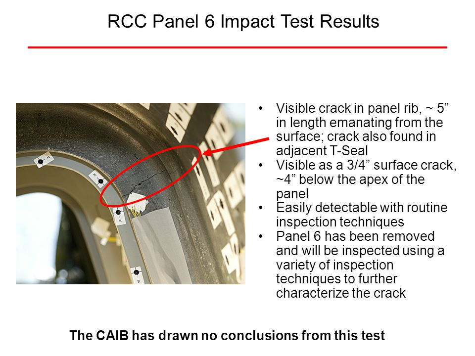 RCC Panel 6 Impact Test Results Visible crack in panel rib, ~ 5 in length emanating from the surface; crack also found in adjacent T-Seal Visible as a 3/4 surface crack, ~4 below the apex of the panel Easily detectable with routine inspection techniques Panel 6 has been removed and will be inspected using a variety of inspection techniques to further characterize the crack The CAIB has drawn no conclusions from this test