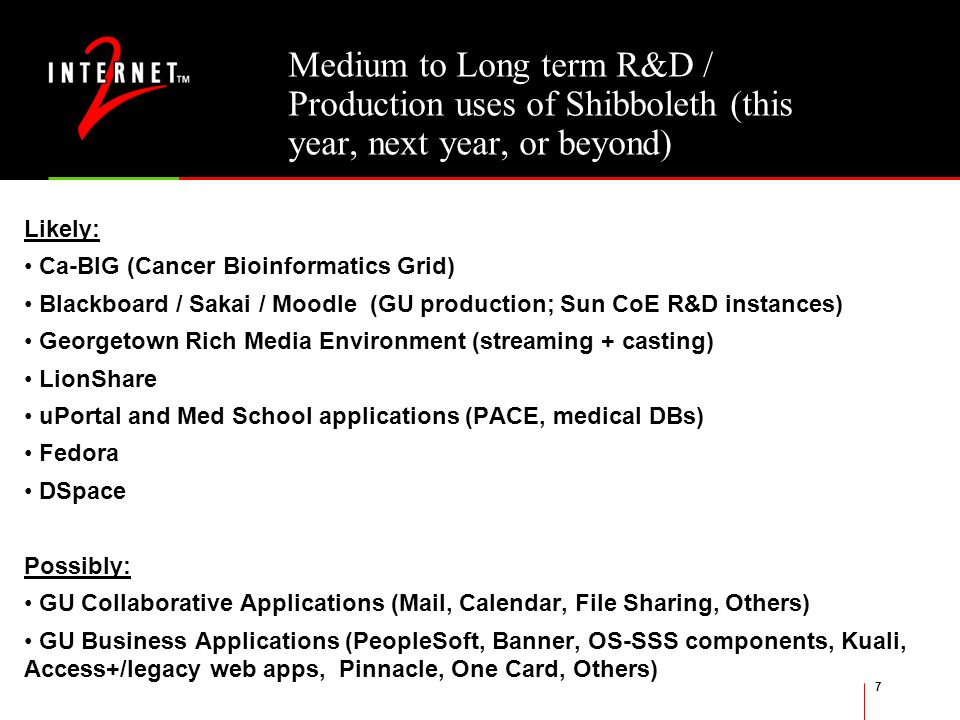 7 Medium to Long term R&D / Production uses of Shibboleth (this year, next year, or beyond) Likely: Ca-BIG (Cancer Bioinformatics Grid) Blackboard / Sakai / Moodle (GU production; Sun CoE R&D instances) Georgetown Rich Media Environment (streaming + casting) LionShare uPortal and Med School applications (PACE, medical DBs) Fedora DSpace Possibly: GU Collaborative Applications (Mail, Calendar, File Sharing, Others) GU Business Applications (PeopleSoft, Banner, OS-SSS components, Kuali, Access+/legacy web apps, Pinnacle, One Card, Others)