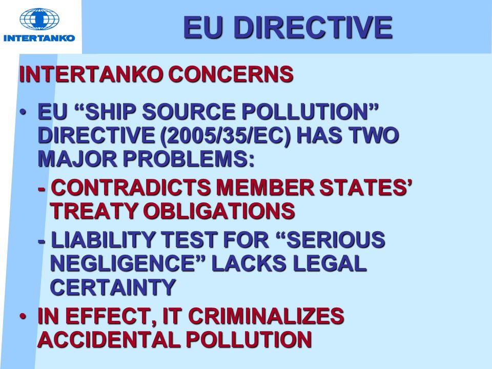EU DIRECTIVE INTERTANKO CONCERNS EU SHIP SOURCE POLLUTION DIRECTIVE (2005/35/EC) HAS TWO MAJOR PROBLEMS:EU SHIP SOURCE POLLUTION DIRECTIVE (2005/35/EC