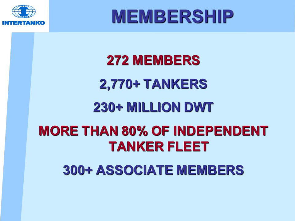 MEMBERSHIP 272 MEMBERS 2,770+ TANKERS 230+ MILLION DWT MORE THAN 80% OF INDEPENDENT TANKER FLEET 300+ ASSOCIATE MEMBERS