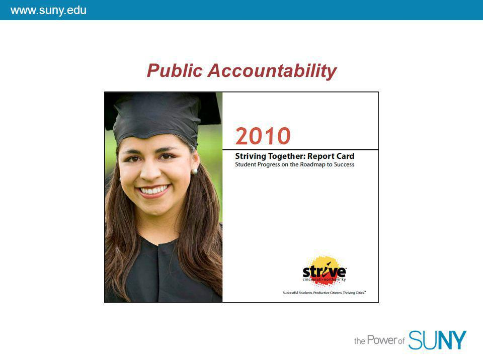 www.suny.edu Public Accountability