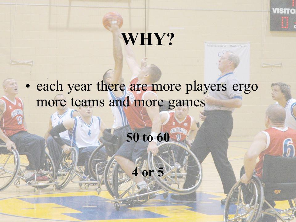 WHY? each year there are more players ergo more teams and more games 50 to 60 4 or 5