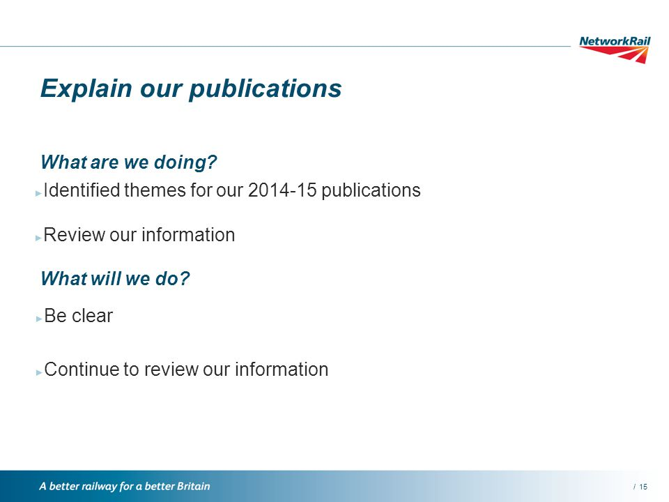 /15 Explain our publications Identified themes for our 2014-15 publications Review our information What are we doing.