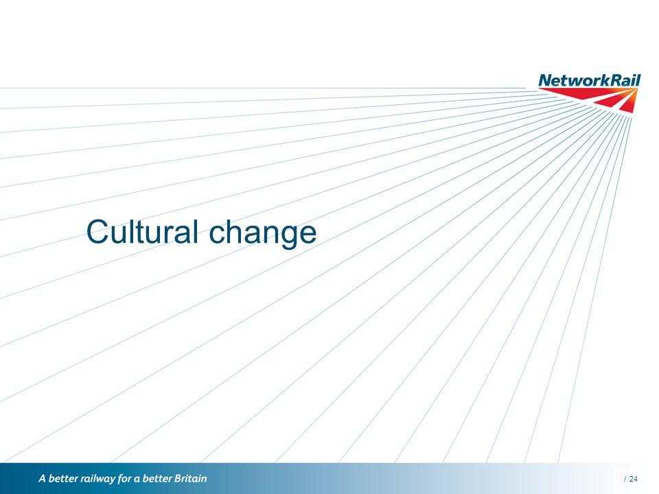 /24 Cultural change