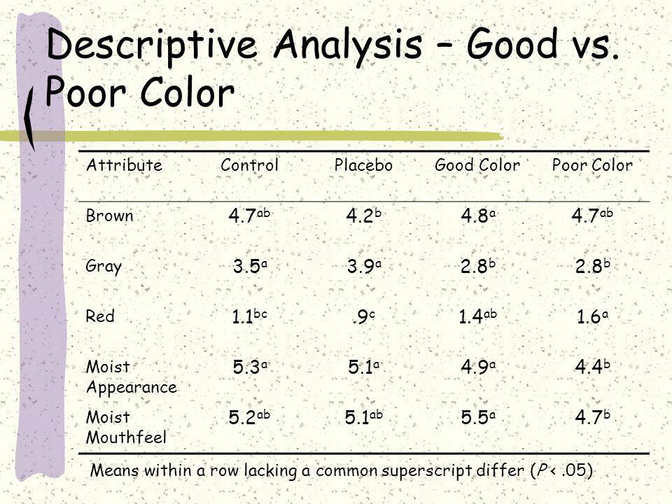 Descriptive Analysis – Good vs.