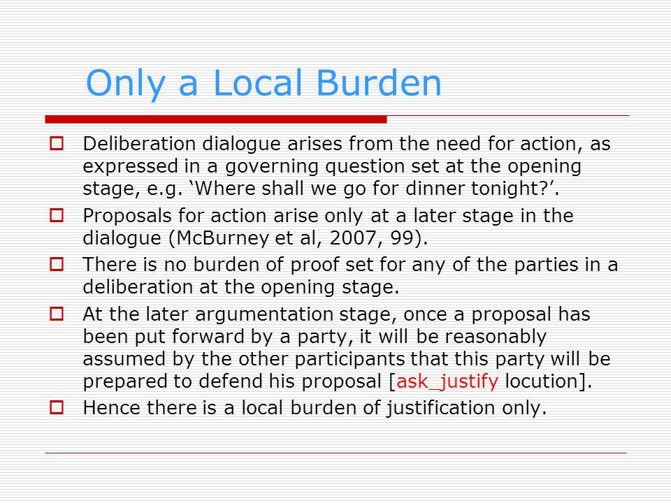 Some References Gordon, T.F. and Walton, D. (2009).