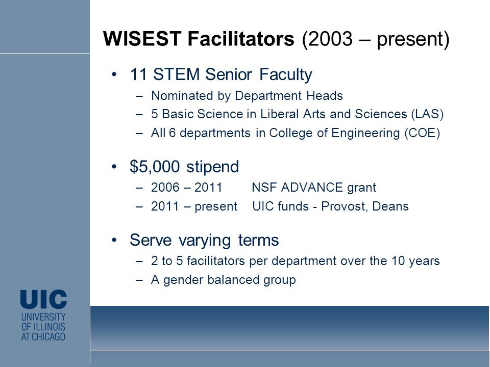 11 STEM Senior Faculty –Nominated by Department Heads –5 Basic Science in Liberal Arts and Sciences (LAS) –All 6 departments in College of Engineering (COE) $5,000 stipend –2006 – 2011 NSF ADVANCE grant –2011 – present UIC funds - Provost, Deans Serve varying terms –2 to 5 facilitators per department over the 10 years –A gender balanced group CLICK TO EDIT MASTER STYLE WISEST Facilitators (2003 – present)