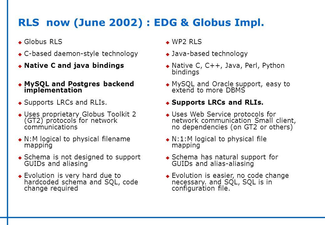 RLS now (June 2002) : EDG & Globus Impl.