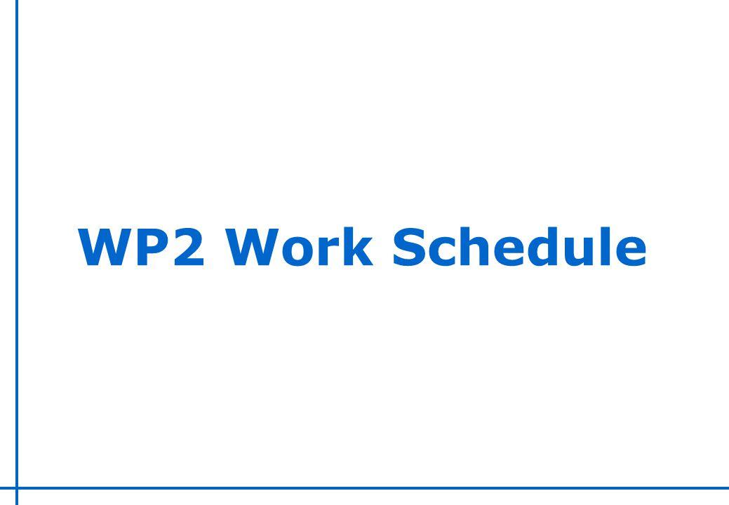 WP2 Work Schedule