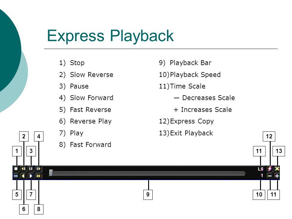 Express Playback 113 2 3 4 5 6 7 8 910 11 12 11 9)Playback Bar 10)Playback Speed 11)Time Scale Decreases Scale + Increases Scale 12)Express Copy 13)Ex