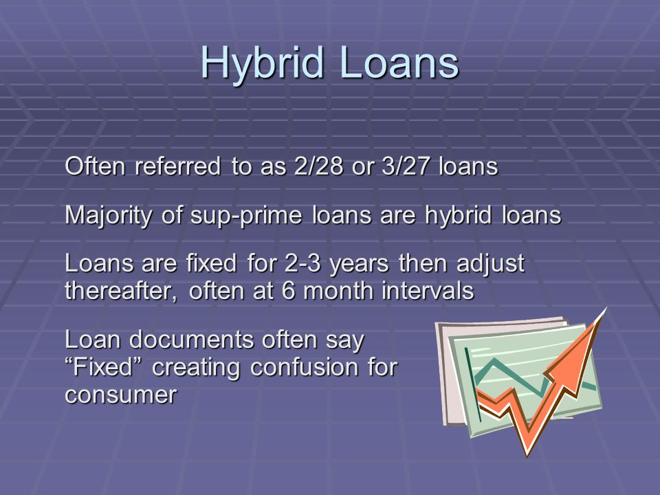 Hybrid Loans Often referred to as 2/28 or 3/27 loans Majority of sup-prime loans are hybrid loans Loans are fixed for 2-3 years then adjust thereafter, often at 6 month intervals Loan documents often say Fixed creating confusion for consumer