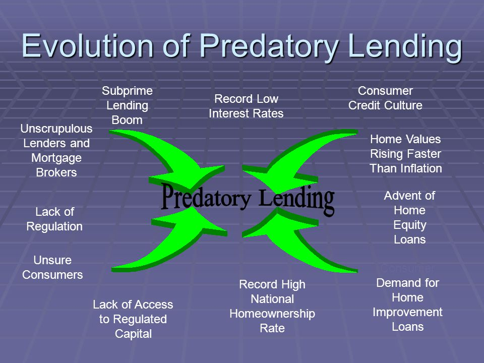 Evolution of Predatory Lending Record Low Interest Rates Record High National Homeownership Rate Lack of Regulation Consumer Demand for Home Improvement Loans Advent of Home Equity Loans Unscrupulous Lenders and Mortgage Brokers Subprime Lending Boom Home Values Rising Faster Than Inflation Unsure Consumers Consumer Credit Culture Lack of Access to Regulated Capital