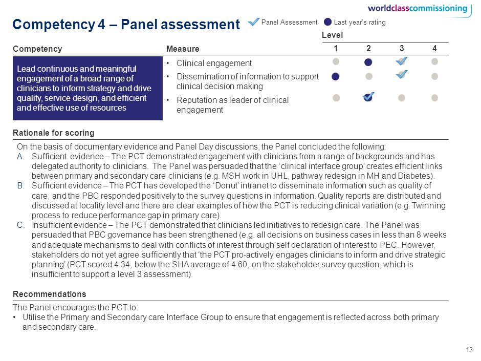 13 Competency 4 – Panel assessment Clinical engagement Dissemination of information to support clinical decision making Reputation as leader of clinical engagement Level 3214 Measure Lead continuous and meaningful engagement of a broad range of clinicians to inform strategy and drive quality, service design, and efficient and effective use of resources Panel Assessment Competency Rationale for scoring The Panel encourages the PCT to: Utilise the Primary and Secondary care Interface Group to ensure that engagement is reflected across both primary and secondary care.
