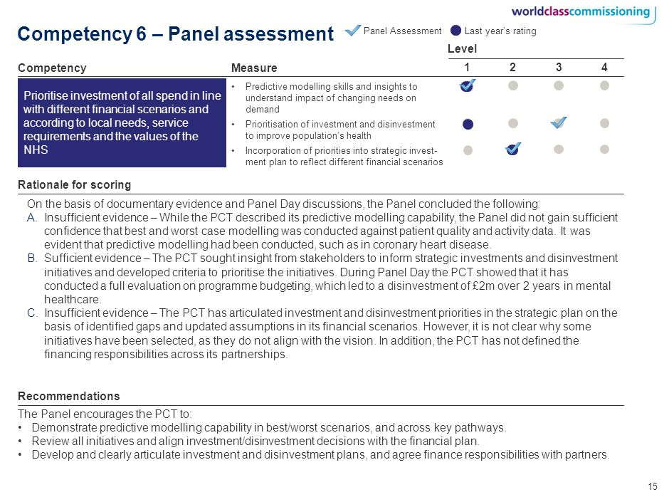 15 Competency 6 – Panel assessment Level 3214 Measure Prioritise investment of all spend in line with different financial scenarios and according to local needs, service requirements and the values of the NHS Panel Assessment Competency Predictive modelling skills and insights to understand impact of changing needs on demand Prioritisation of investment and disinvestment to improve populations health Incorporation of priorities into strategic invest- ment plan to reflect different financial scenarios Rationale for scoring The Panel encourages the PCT to: Demonstrate predictive modelling capability in best/worst scenarios, and across key pathways.