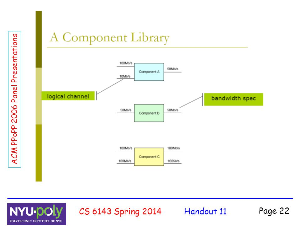 Handout 11CS 6143 Spring 2014 Page 22 ACM PPoPP 2006 Panel Presentations