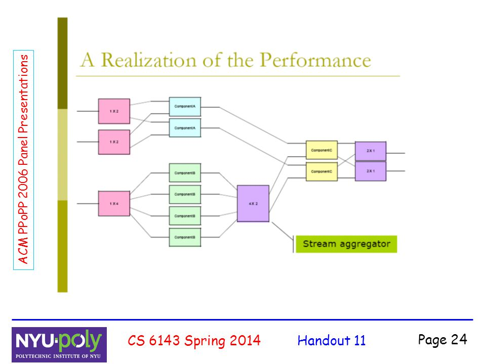 Handout 11CS 6143 Spring 2014 Page 24 ACM PPoPP 2006 Panel Presentations
