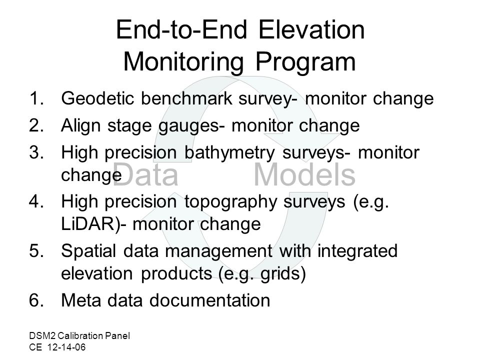 DSM2 Calibration Panel CE 12-14-06 DataModels End-to-End Elevation Monitoring Program 1.Geodetic benchmark survey- monitor change 2.Align stage gauges- monitor change 3.High precision bathymetry surveys- monitor change 4.High precision topography surveys (e.g.