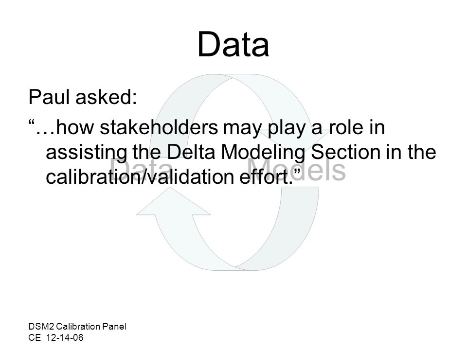 DSM2 Calibration Panel CE 12-14-06 DataModels Data Paul asked: …how stakeholders may play a role in assisting the Delta Modeling Section in the calibration/validation effort.