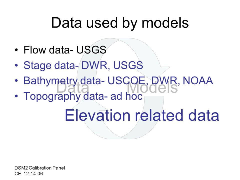 DSM2 Calibration Panel CE 12-14-06 DataModels Data used by models Flow data- USGS Stage data- DWR, USGS Bathymetry data- USCOE, DWR, NOAA Topography data- ad hoc Elevation related data