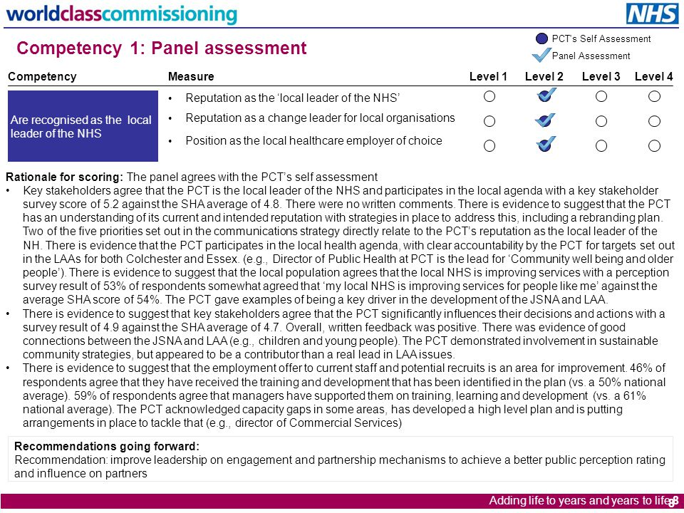 Adding life to years and years to life 8 8 Competency 1: Panel assessment Rationale for scoring: The panel agrees with the PCTs self assessment Key stakeholders agree that the PCT is the local leader of the NHS and participates in the local agenda with a key stakeholder survey score of 5.2 against the SHA average of 4.8.