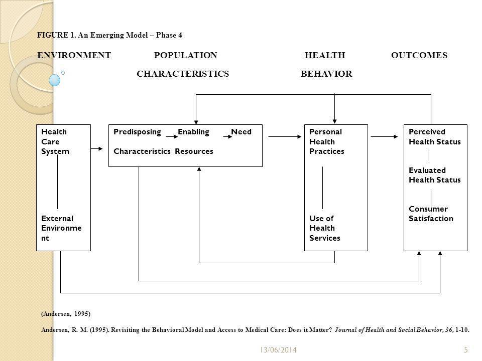 CIHR Knowledge Translation Model (2010) 13/06/20146