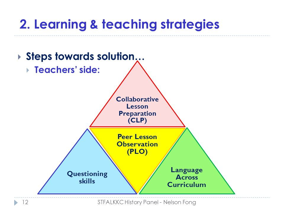 2. Learning & teaching strategies Steps towards solution… Teachers side: Collaborative Lesson Preparation (CLP) Questioning skills Peer Lesson Observa